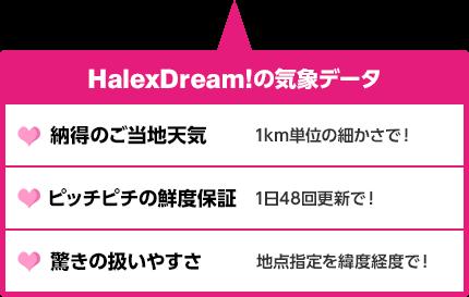 HalexDream!の気象データは「納得のご当地天気:1km単位の細かさで!」、「ピッチピチの鮮度保証:1日48回更新で!」、「驚きの扱いやすさ:地点指定を緯度経度で!」