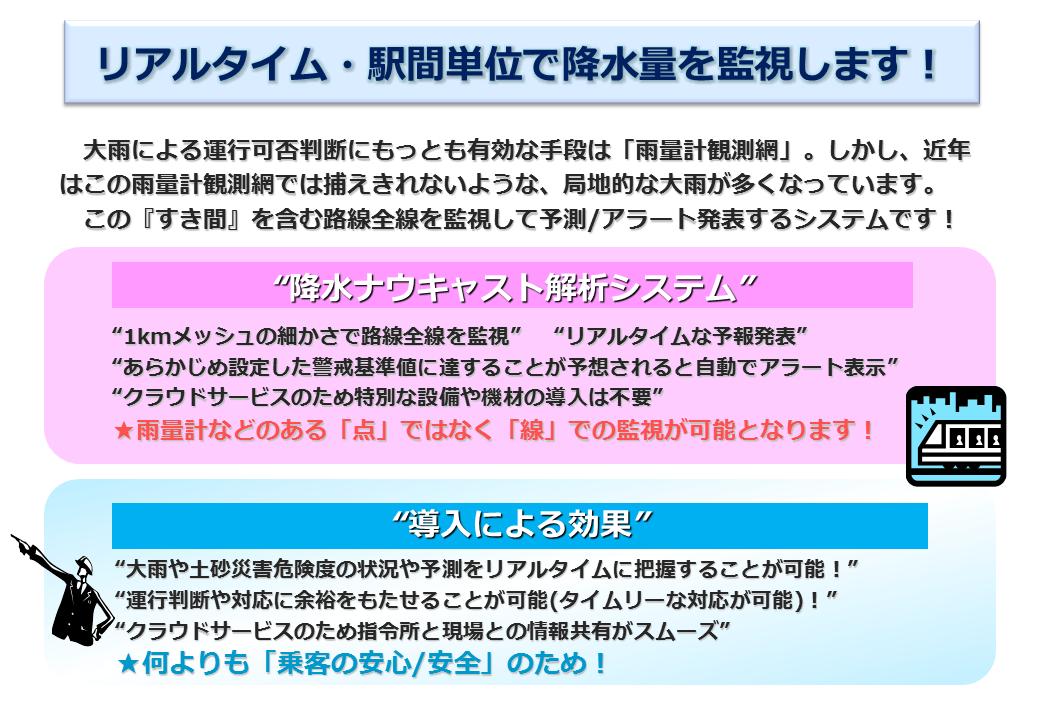 京浜急行電鉄株式会社導入事例