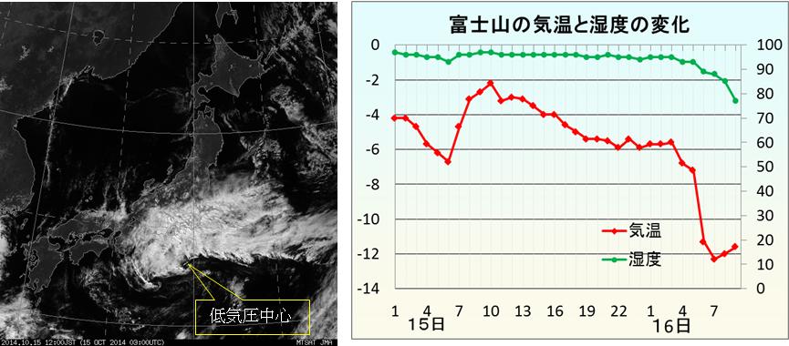 富士山初冠雪_2