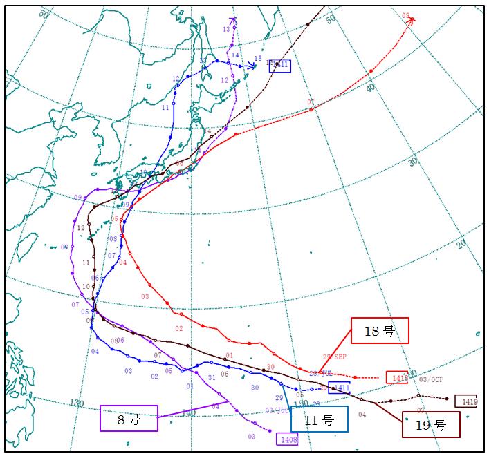 2014年の上陸台風