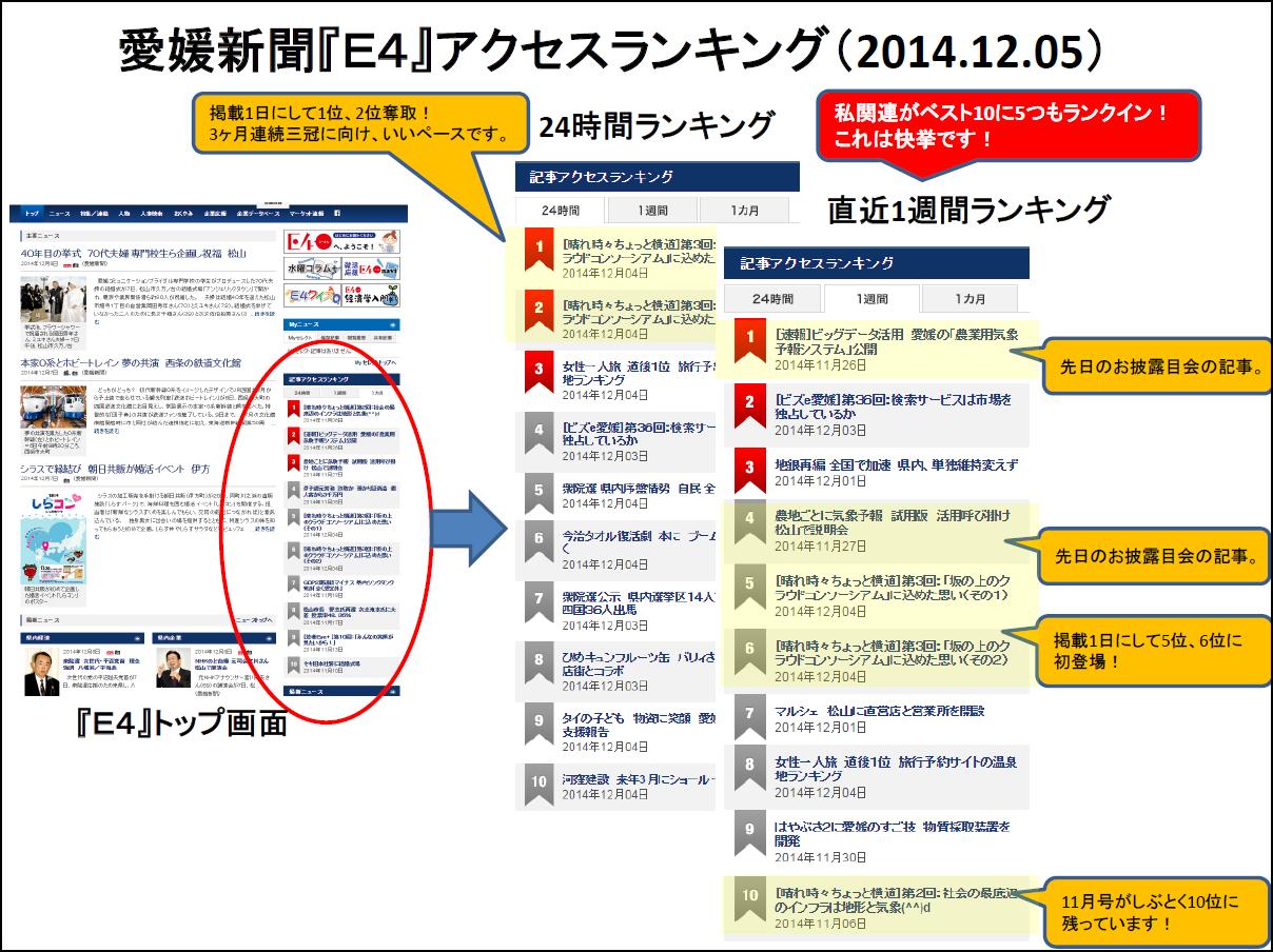 『E4』ランキング(2014.12.05)
