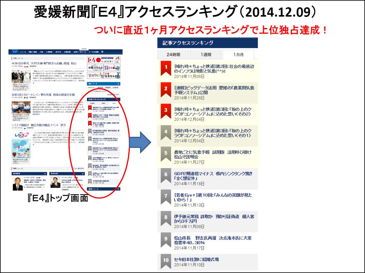 『E4』ランキング(2014.12.09)