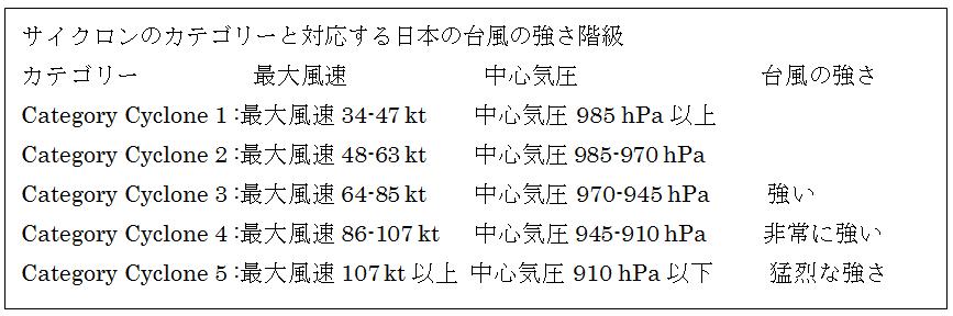台風3号が発生_2
