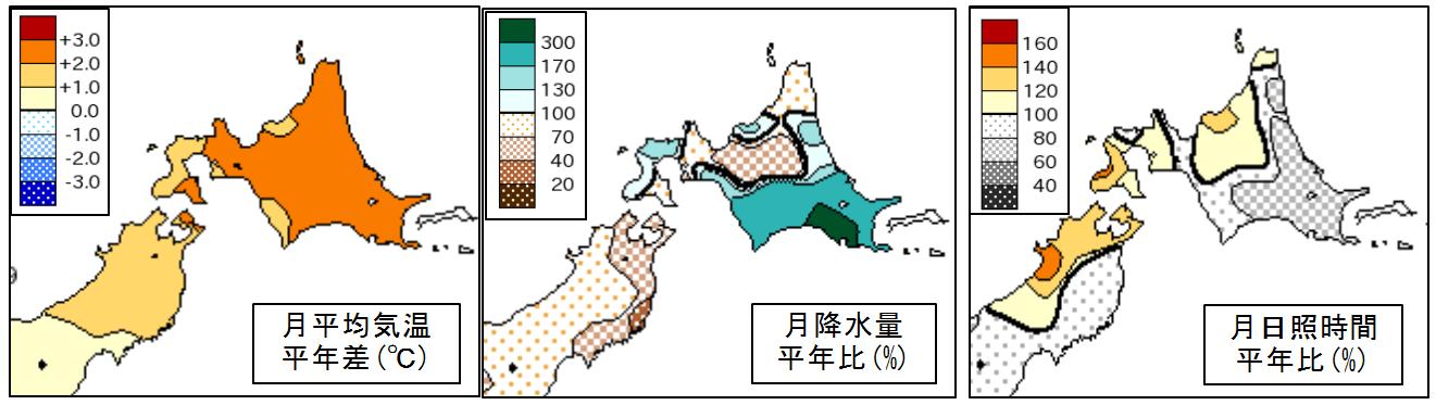 2月の北海道は極端な天候だった