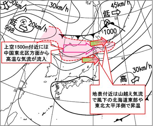 北海道の高温と急激な気温変化_2