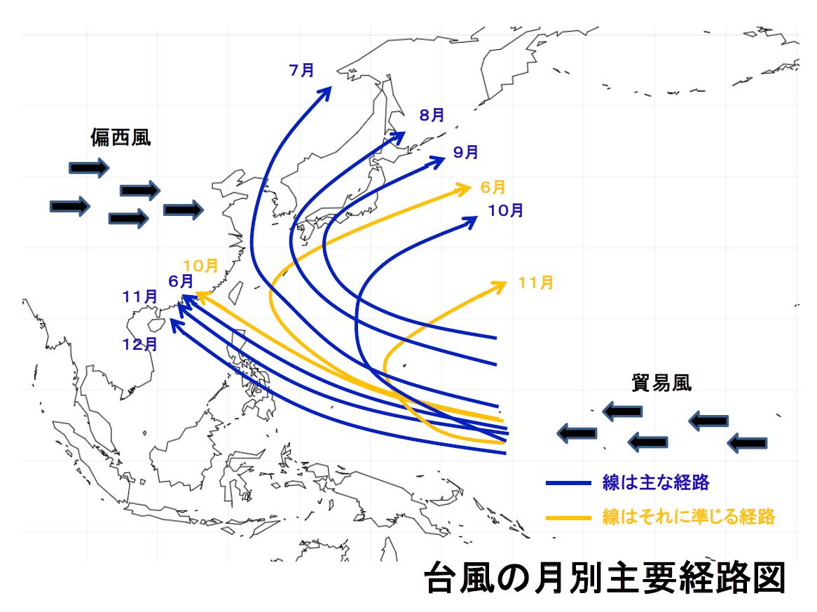 台風の月別主要経路図