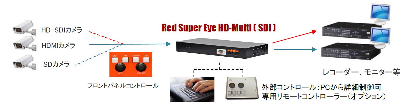 RSE-HDSD-S_2