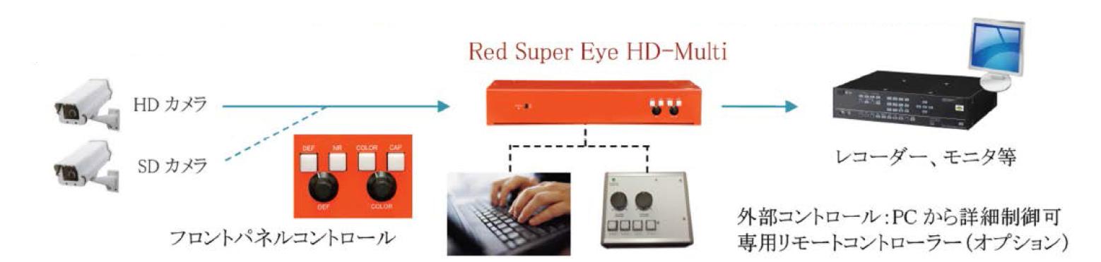 RSE-HDSD-V_2