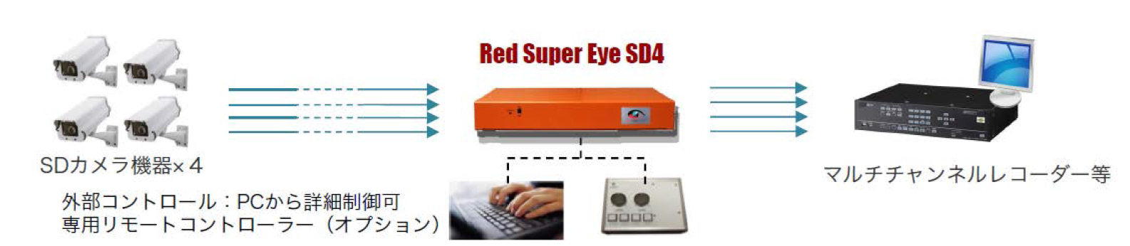 RSE-HDSD-N_2