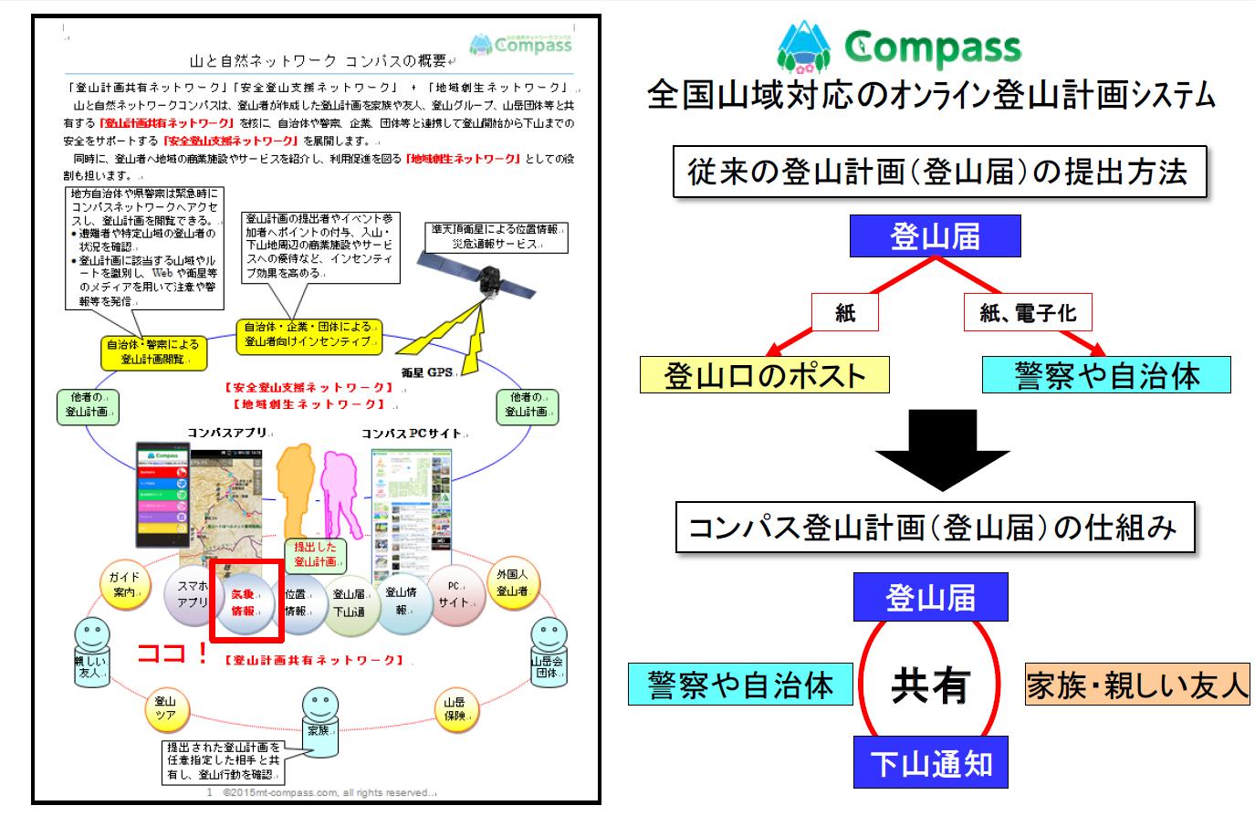 登山医学会誌 図7