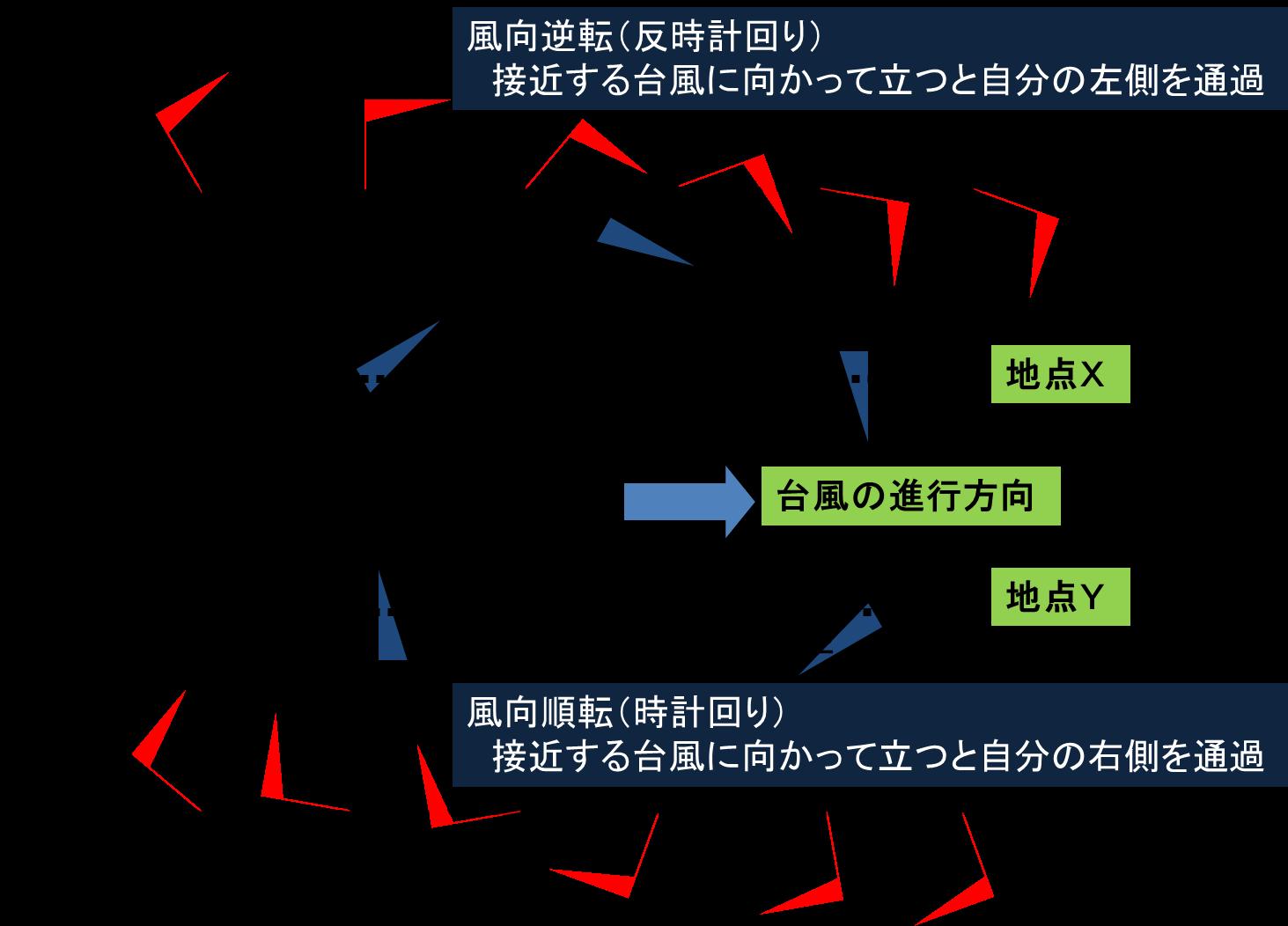 台風第15号が九州上陸時の観測記録_1