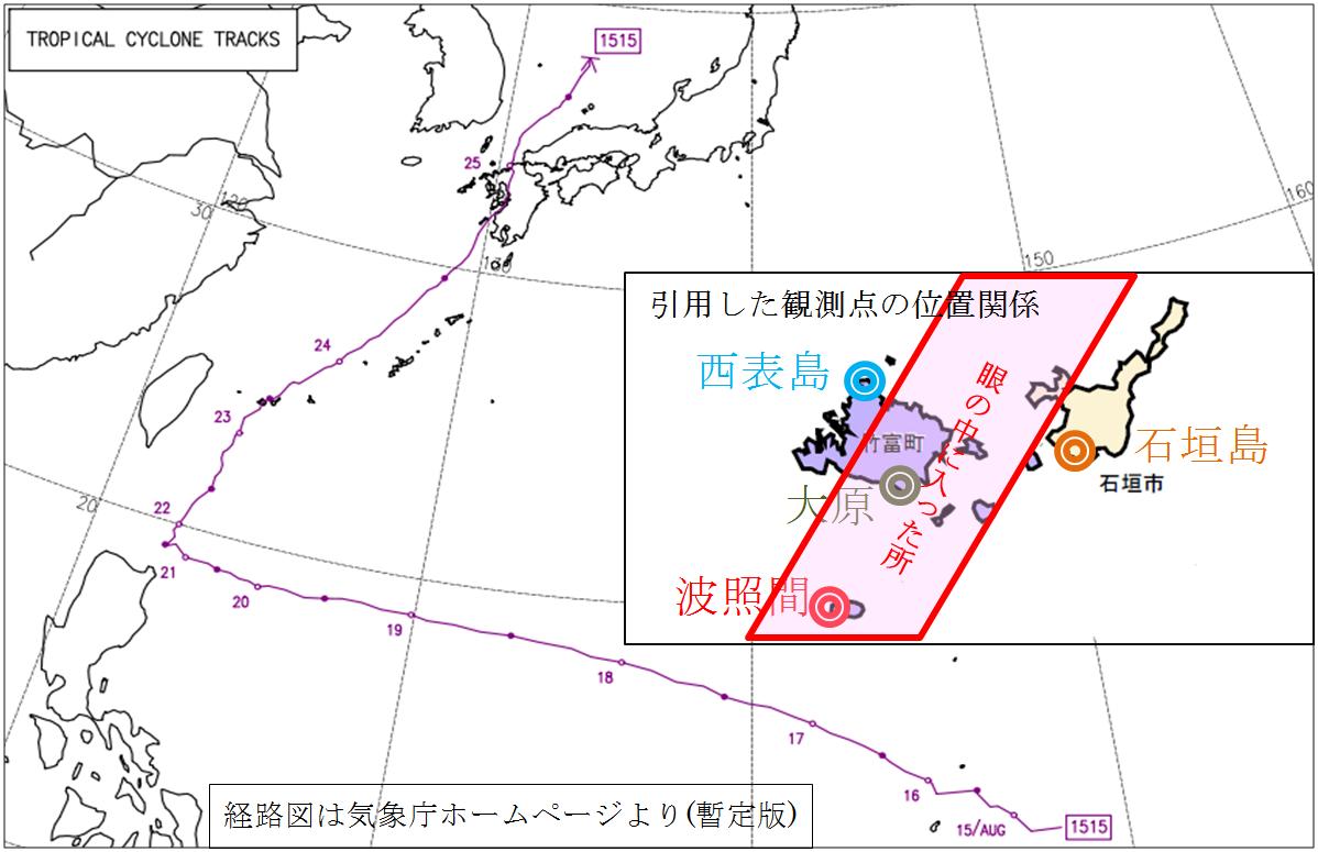 台風第15号の八重山諸島通過の観測記録から