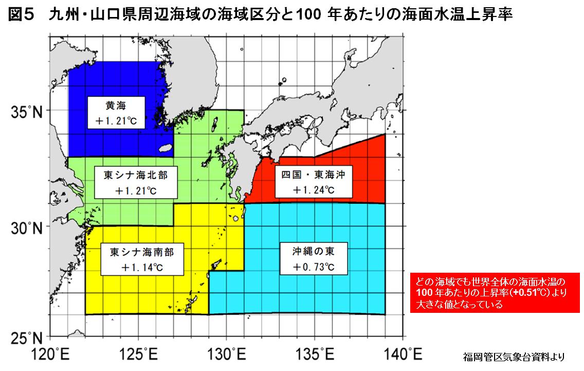 日本近海の海水温の変化