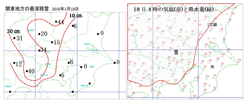 1月18日の関東地方の雪は重かった_2