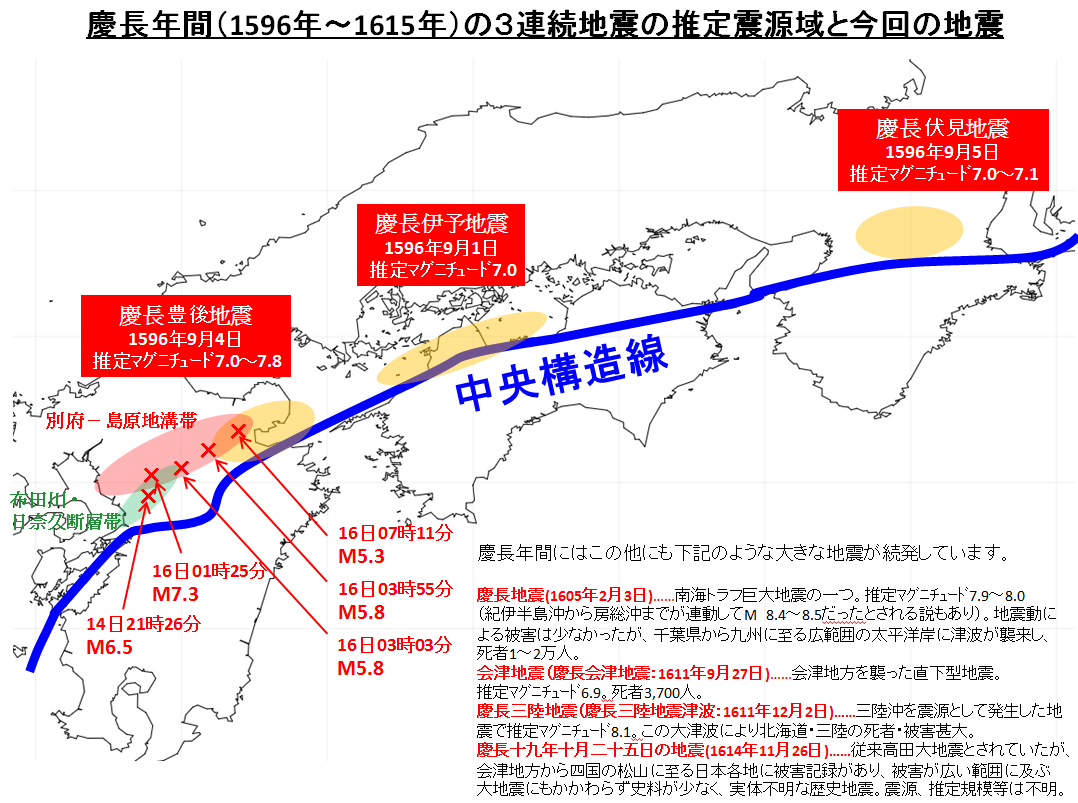 慶長年間の地震と今回の地震