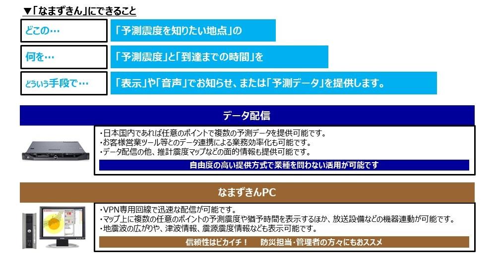 なまずきん20200707-2