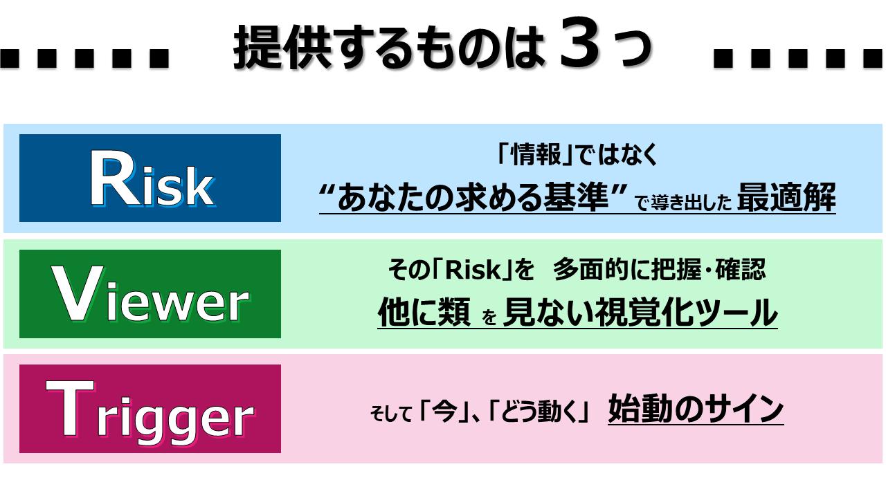 気象災害リスクモニタリングシステム紹介4