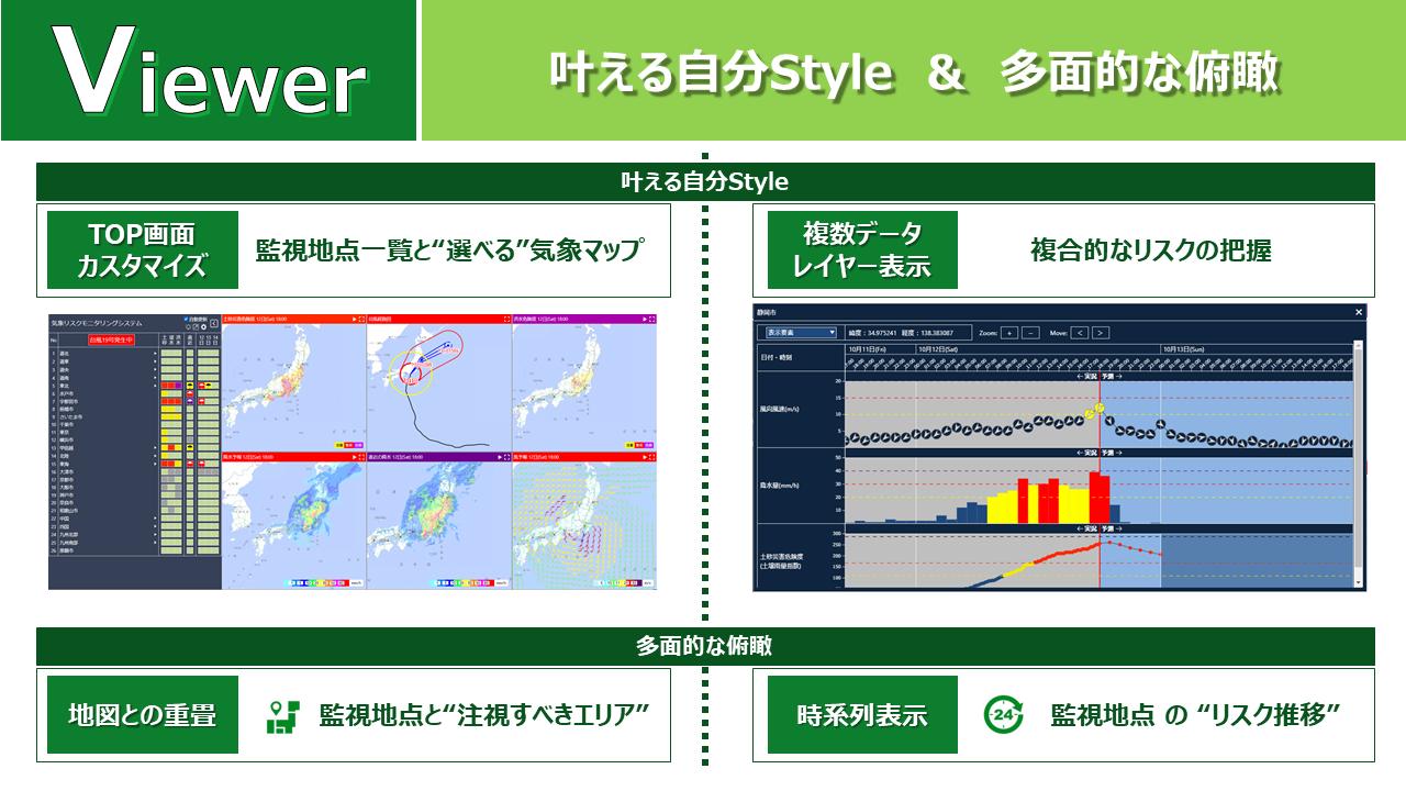 気象災害リスクモニタリングシステム紹介6