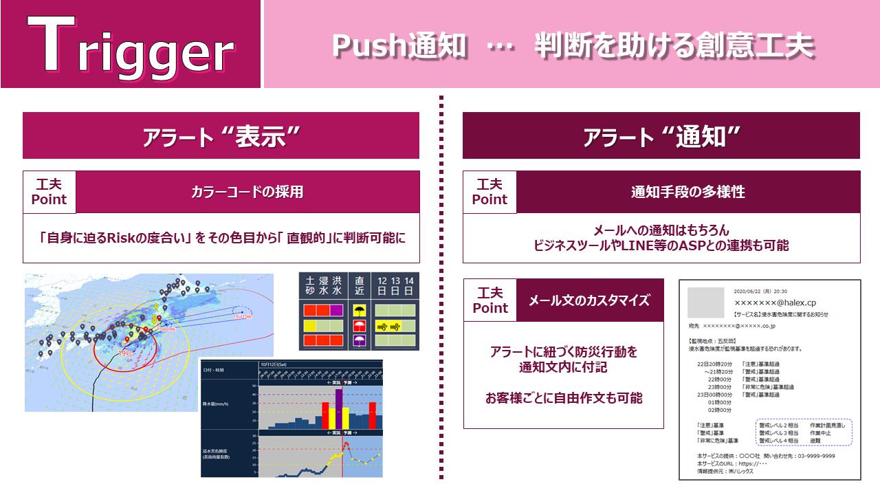 気象災害リスクモニタリングシステム紹介7