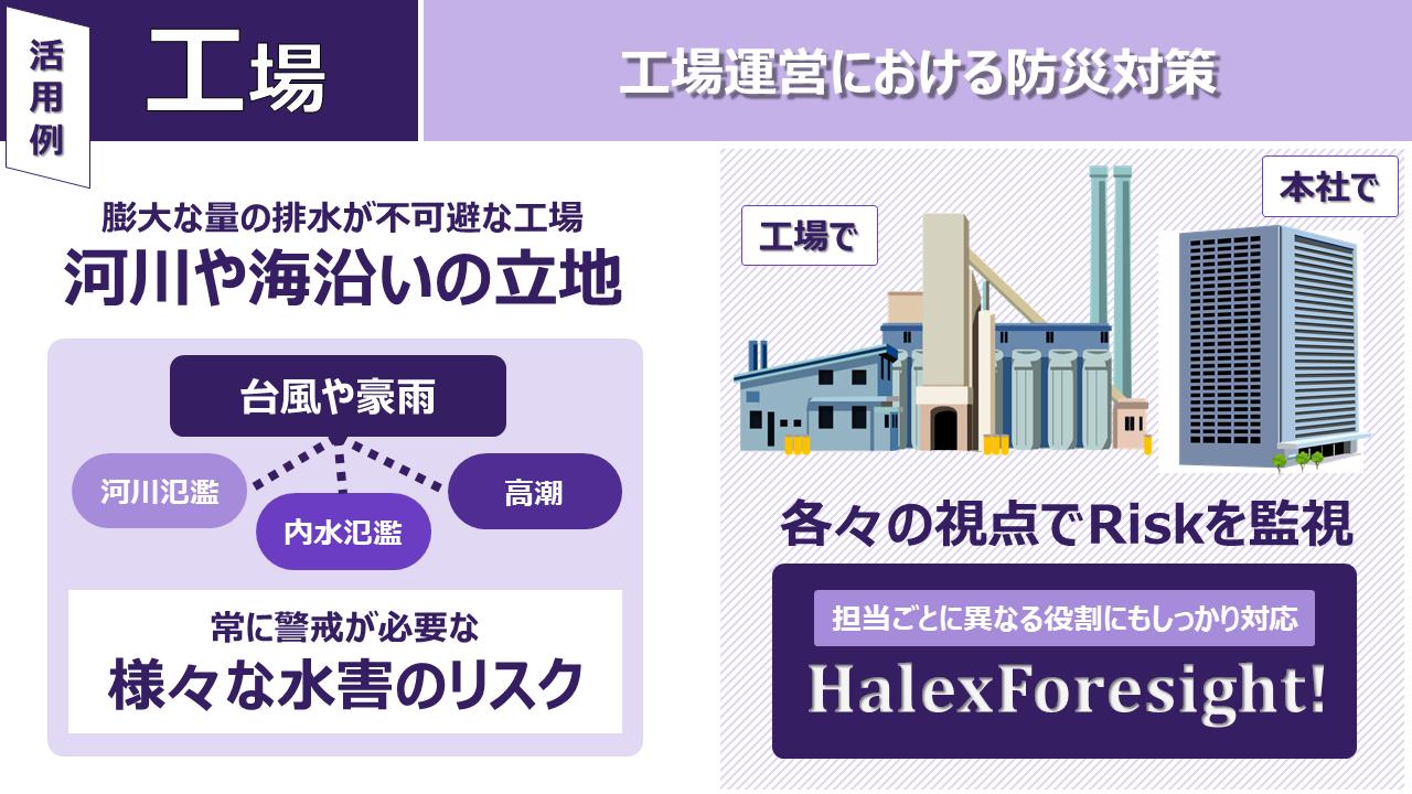 気象災害リスクモニタリングシステム紹介11